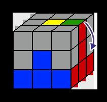Cubo di Rubik: fase 3 - Bordi Strato Centrale