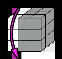 come risolvere il cubo di rubik - notazione
